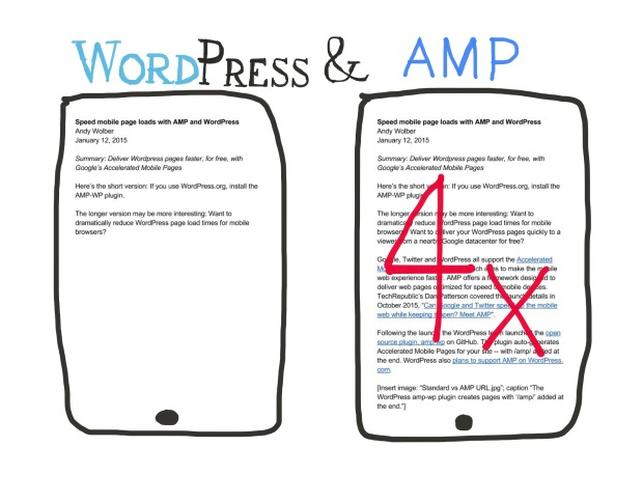 How to speed mobile page load times with AMP and WordPress