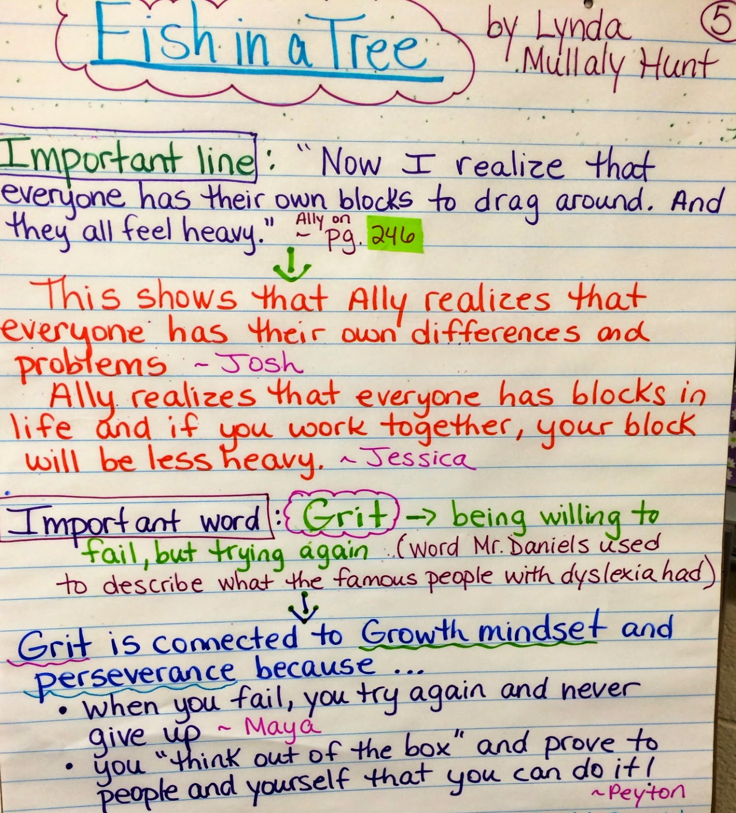 Two reflective teachers discussing growth mindset early for Fish in a tree by lynda mullaly hunt