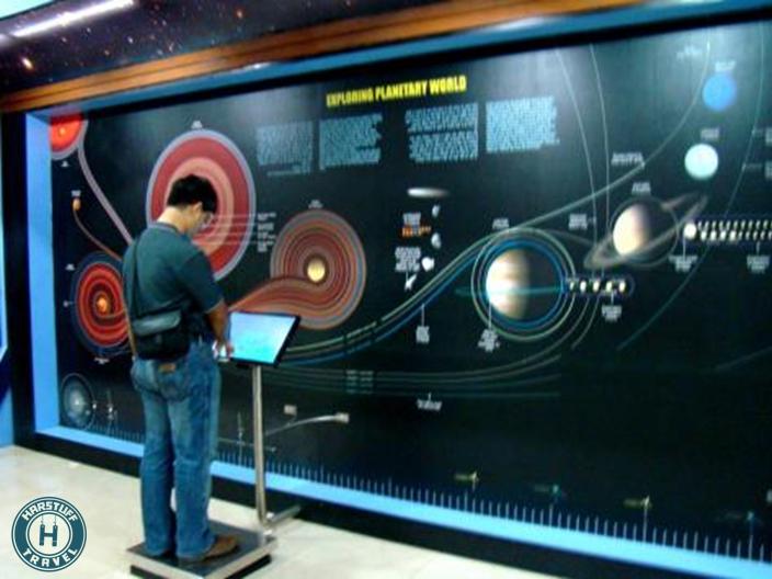 visit to nehru planetarium