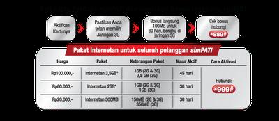 Cara Registrasi Kartu 3 (tri) Untuk Paket Data Internet