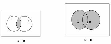 Ririn rahmatila himpunan matematika dsikrit ccuart Gallery
