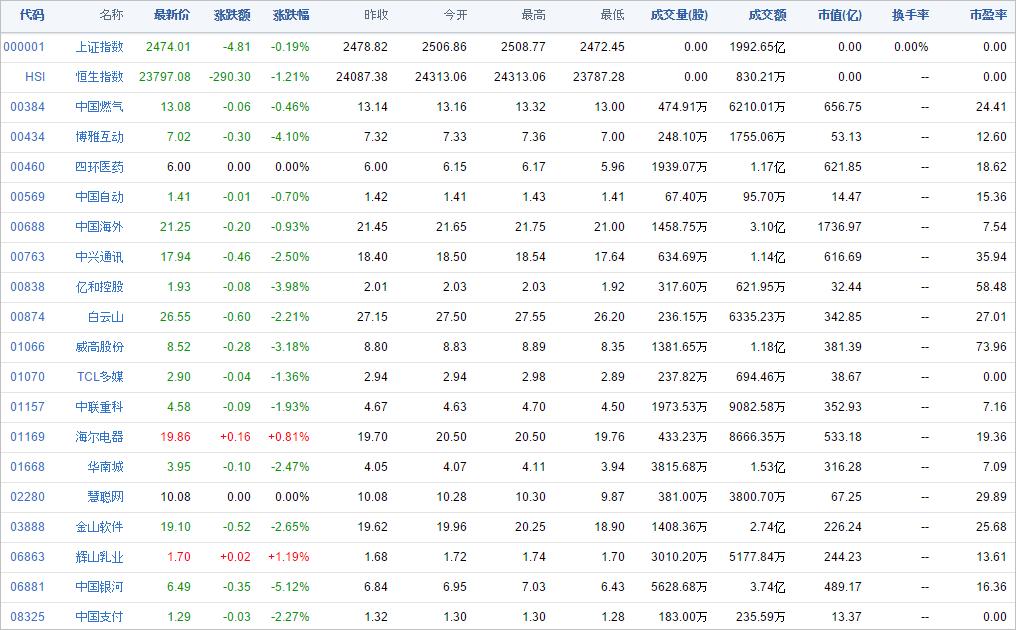 中国株コバンザメ投資ウォッチ銘柄watch20141117