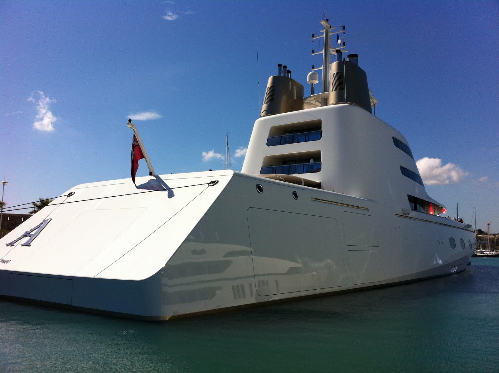 Yacht, Superyacht, Megayacht market information by ...