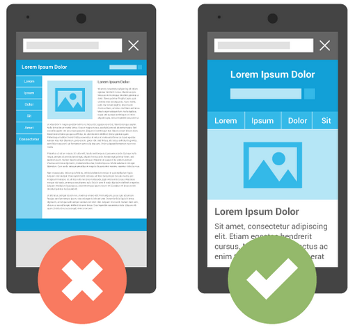 Google And The New Mobile-Friendly Requirement For Websites Or Blogs