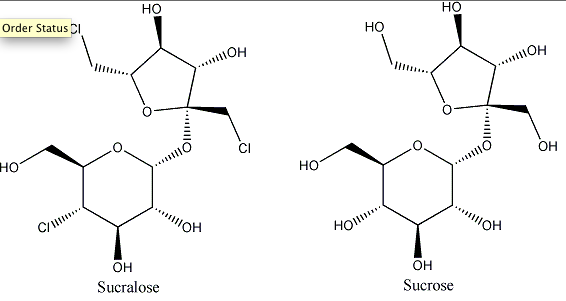 Sucralose side effects and warnings for cipro