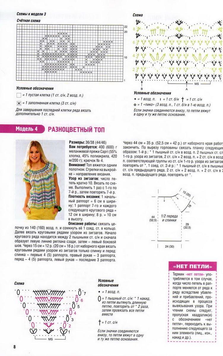 Вязание спицами из меланжевой пряжи для женщин с описанием и схемами 94