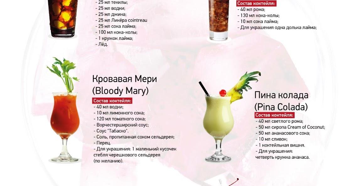 Простейшие алкогольные коктейли в домашних условиях 576
