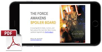 Click here for the Force Awakens Spoilerboard PDF
