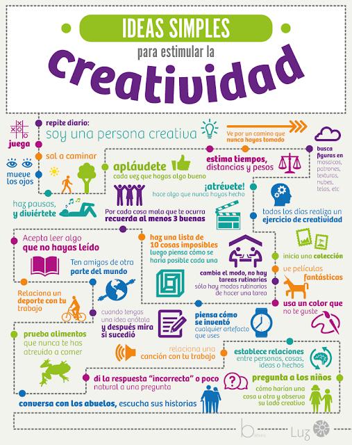 Ideas simples para fomentar la creatividad