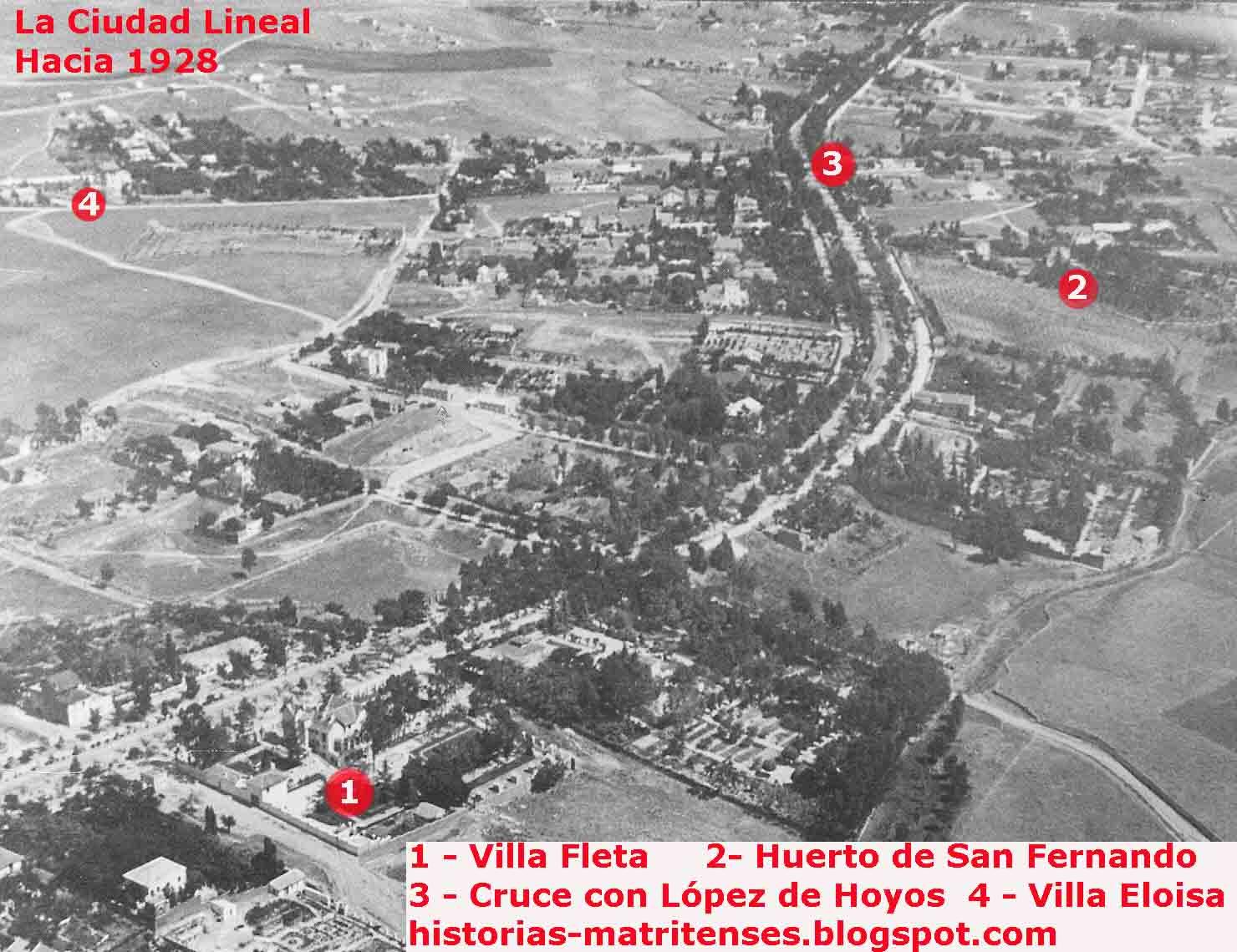 Historias matritenses La Ciudad Lineal durante la Guerra Civil