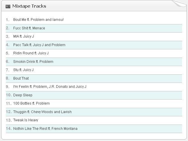 Cabin Fever 2 Wiz Kalifa Mixtape Tracks