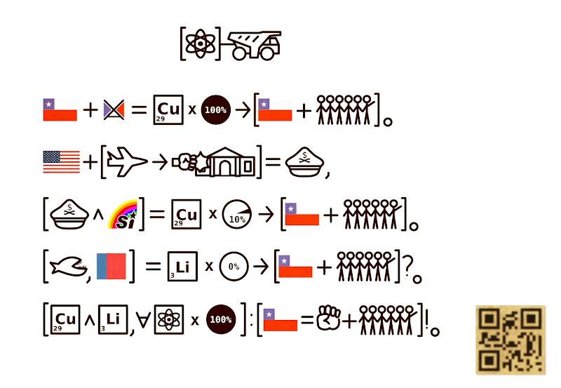 Idiogramas