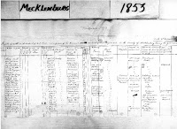 Reduced-Size Sample from Mecklenburg Death Register for 1853