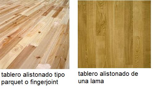 Made of wood tableros alistonados en madera tipos y - Calidades de parquet ...