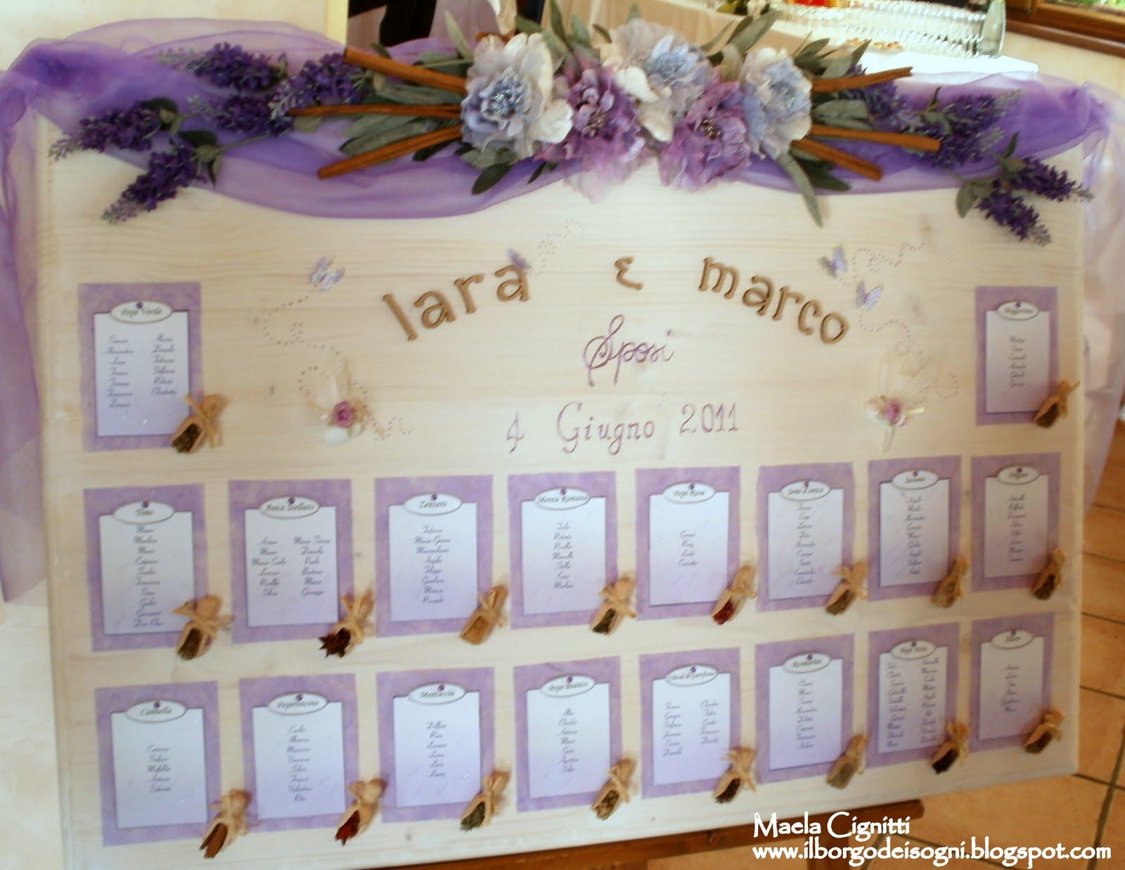 Matrimonio Tema Peperoncino : Tema matrimonio organizzazione forum