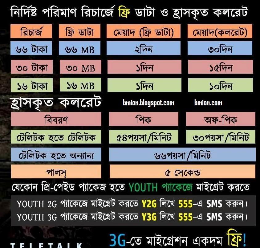 Teletalk-Youth-Recharge-66Tk-30tk-16tk-free-data-bonus-Lowest-Call-Rates-54paisa-66-paisa
