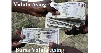 Bentuk transaksi pasar valuta asing