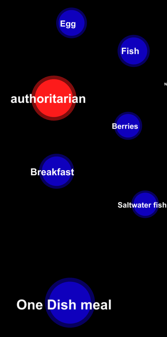 Eat for Democracy!