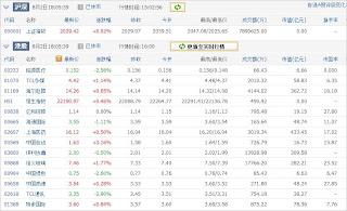 中国株コバンザメ投資ウォッチ銘柄watch20130802