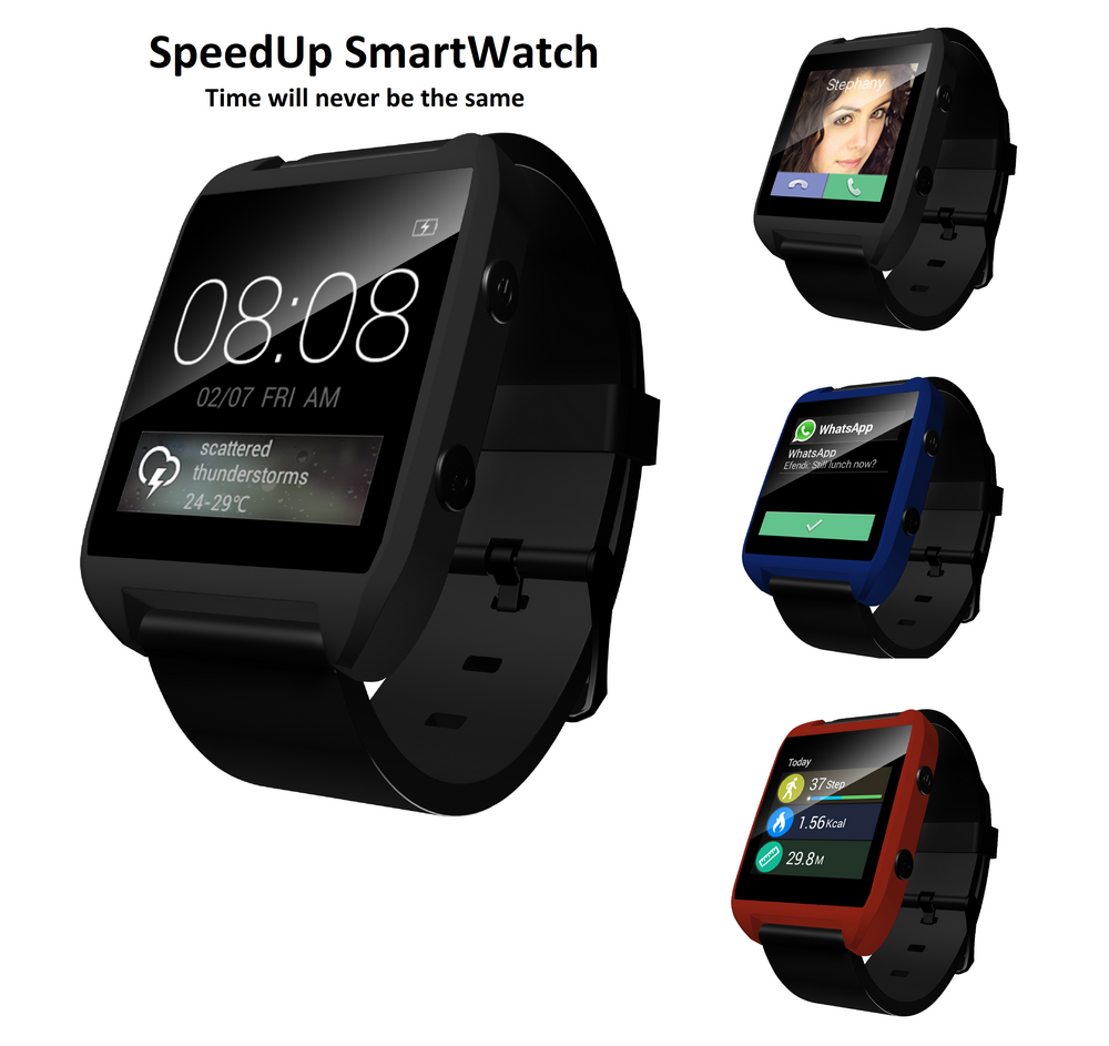 Jual Jam SpeedUp Smartwatch SW 1