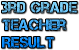 Rajasthan 3rd Grade Teacher Result