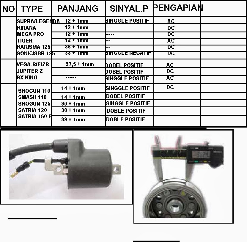 Skema Kelistrikan Motor  Pulser Copy
