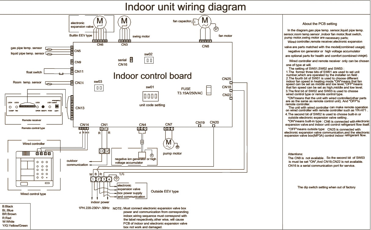 FIG 4 haier au242fhbia au482fibia au48nfibja wiring diagram commercial haier air conditioner wiring diagram at mifinder.co