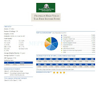 Franklin High Yield Tax-Free Income - FRHIX