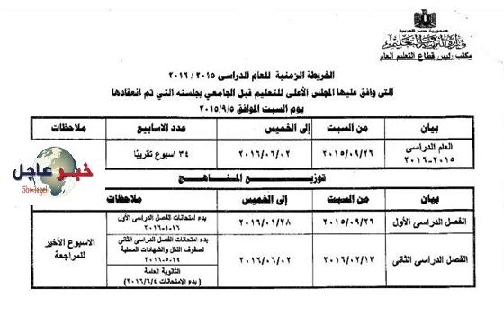 رسمياً التعليم - تعلن الخريطة الزمنية لبدء العام الدراسى الجديد وموعد الامتحانات والاجازات