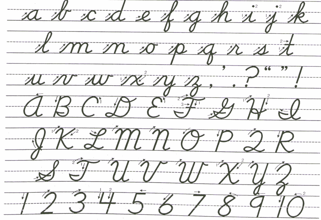 reading cursive writing Issue catapults into national spotlight after star witness in george zimmerman trial admits she can't read cursive  is cursive writing dead ap graphics share.