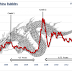 Charting Dragon's Warning