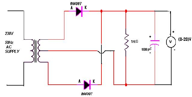 how to draw half wave rectifier graph