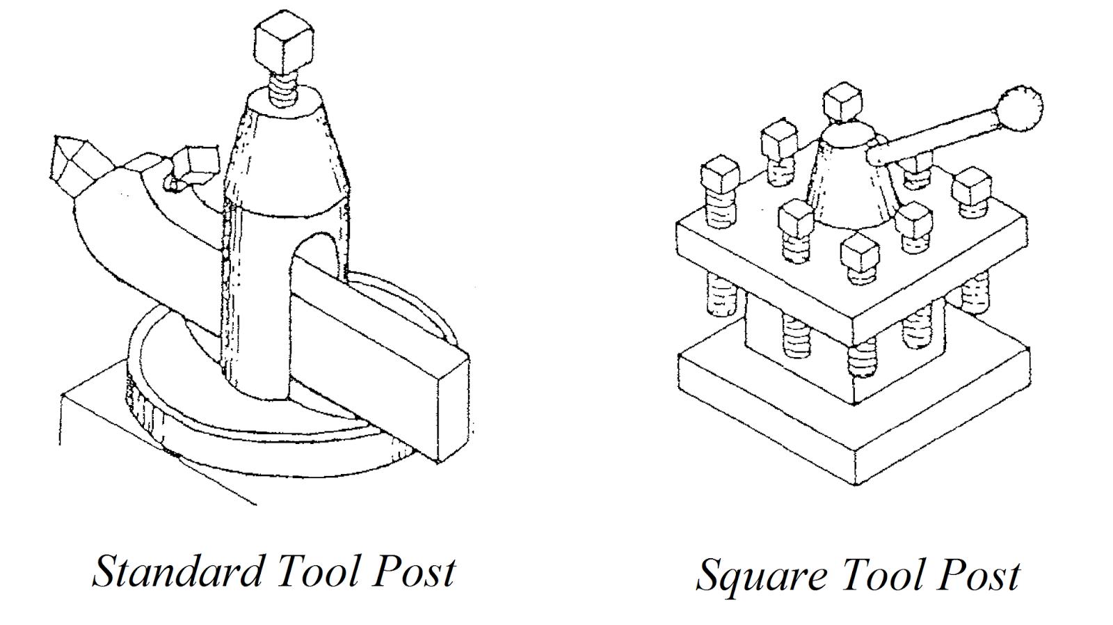 sharp lathe wiring schematic sharp get free image about wiring diagram