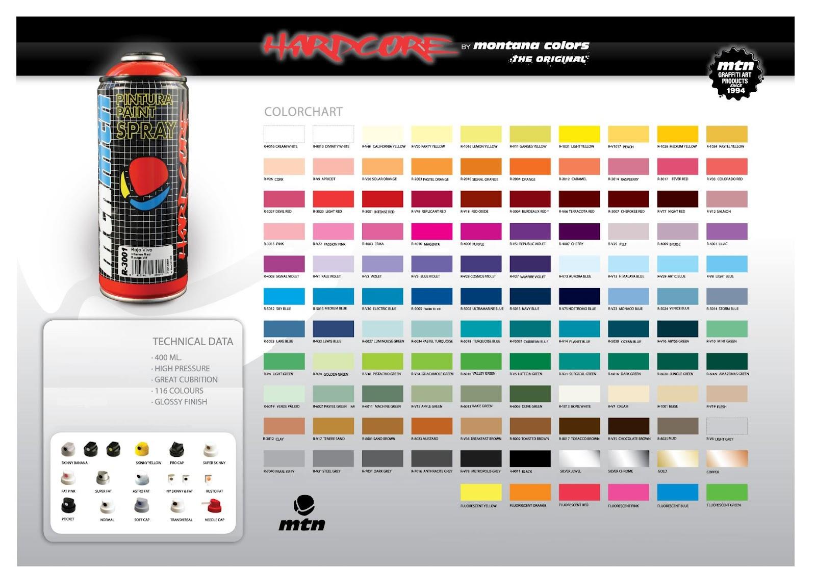 Таблица цвета для покраски авто