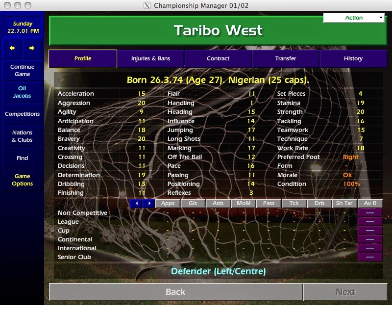 Football Manager, Championship Manager, FM. CM, Best XI, Best Centre Back, Taribo West