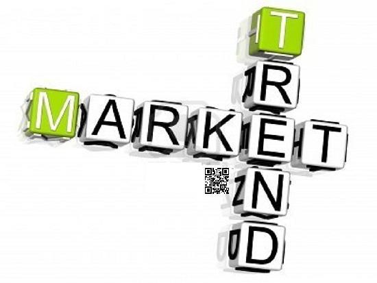 Xu hướng marketing 2012