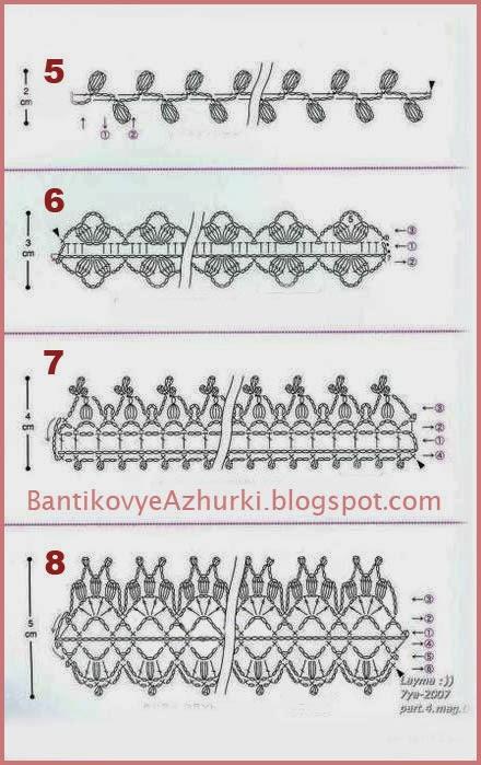 Обвязка края, кружево, тесьма крючком (схемы)