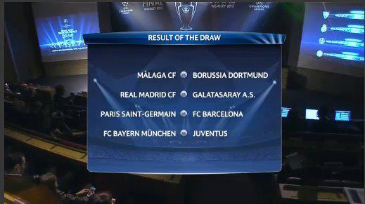 Jadual Suku Akhir Liga Juara-Juara Eropah 2012/2013