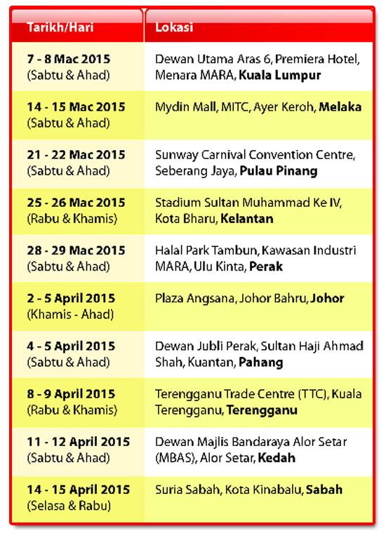 Tarikh Lokasi Karnival Pendidikan MARA 2015