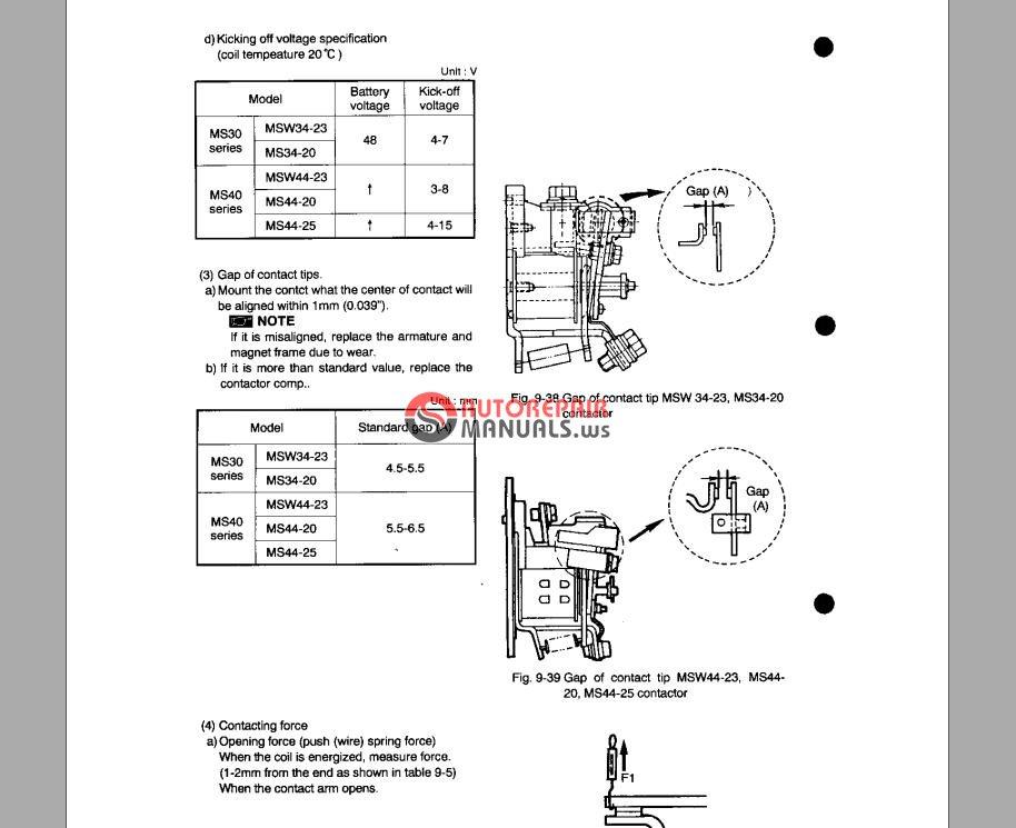 Auto repair manuals nichiyu forklift service manual nichiyu forklift service manual sciox Choice Image