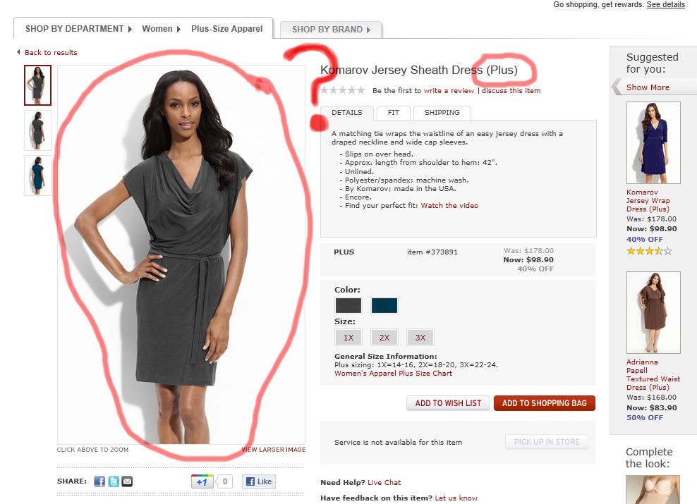 Nordstroms Plus Size Marketing Fail