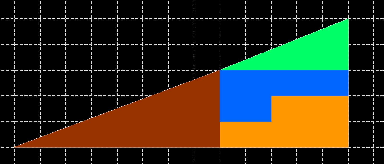 puzzle pintarmatematika kedua