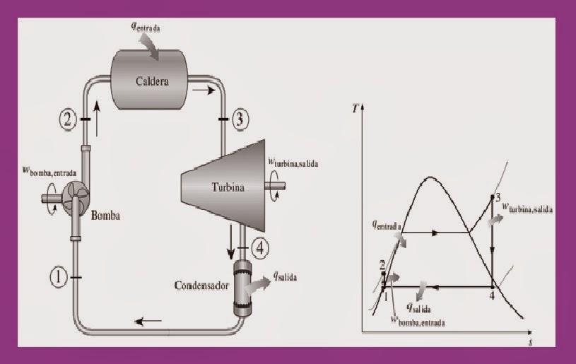 Recalentamiento y subenfriamiento definicion