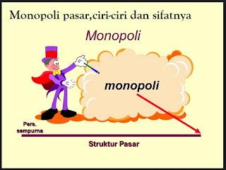 Ciri-ciri Monopoli, Sifat Monopoli, Monopoli Pasar