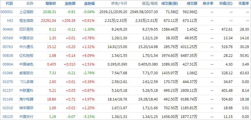 中国株コバンザメ投資ウォッチ銘柄watch20140603