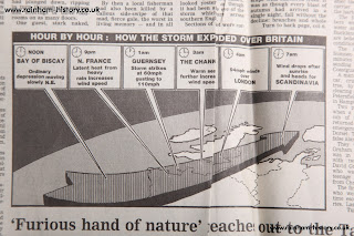 Tracking the path and direction of 1987 Great Storm across the UK