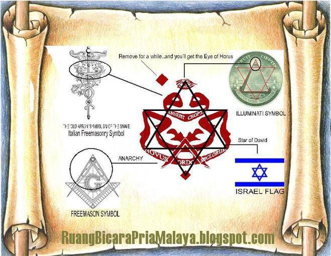 logo UMNO Illuminati
