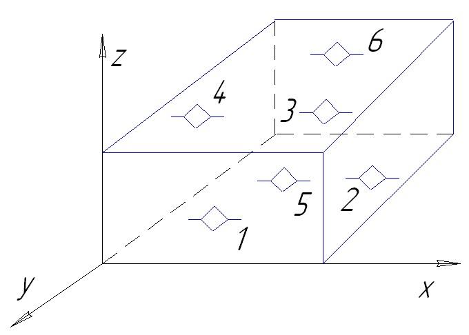 схемы базирования