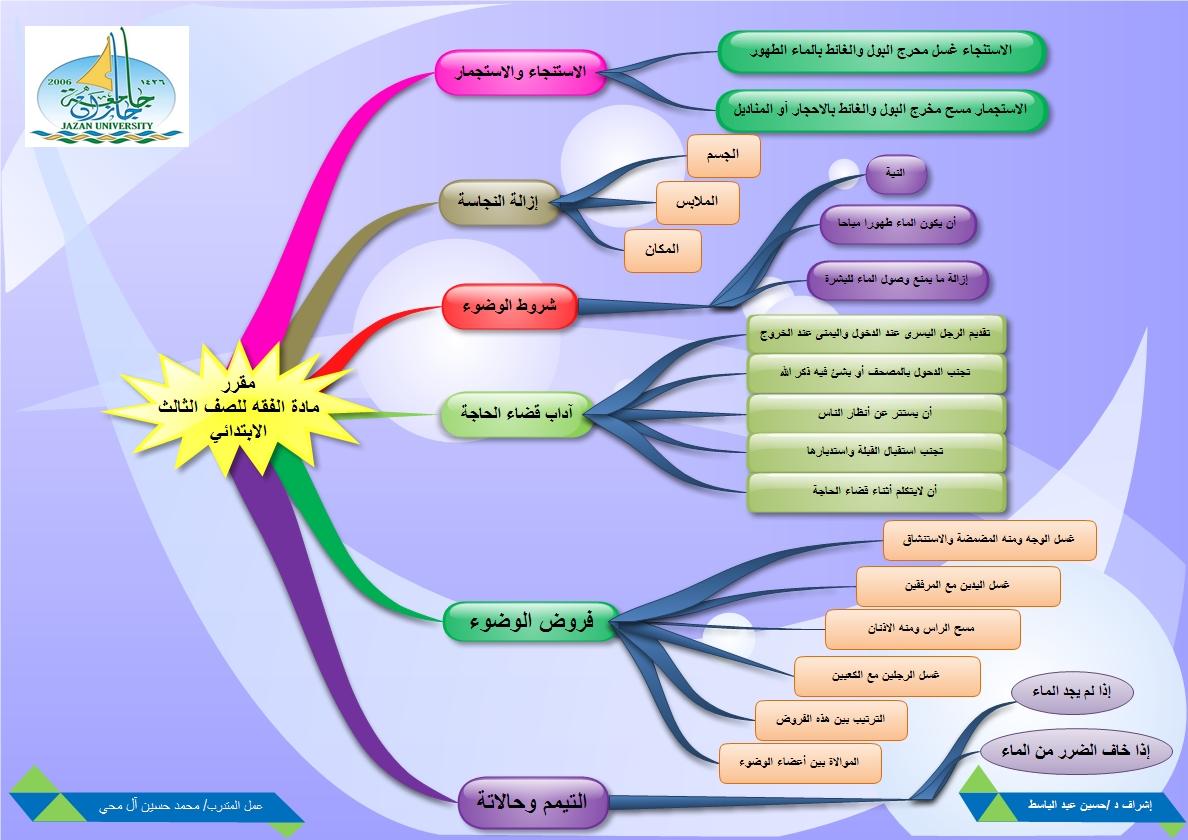 مدونة مقرر إنتاج الوسائل التعليمية