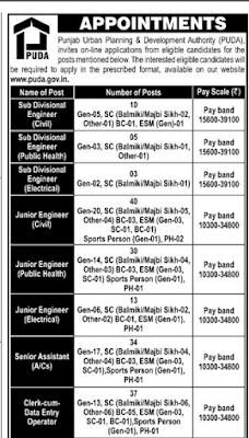 PUDA Recruitment 2015